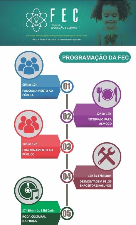 programação FEC